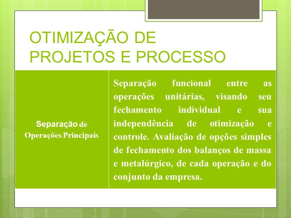 OTIMIZAÇÃO DE PROJETOS E PROCESSO Separação de Operações Principais Separação funcional entre as operações unitárias, visando seu fechamento individua