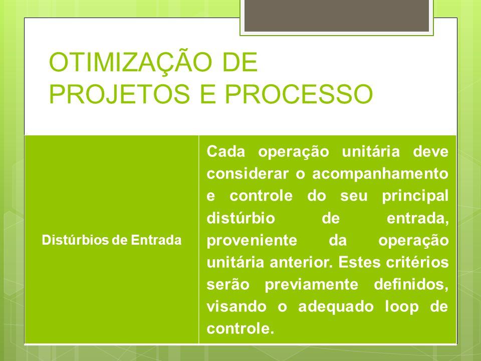 OTIMIZAÇÃO DE PROJETOS E PROCESSO Distúrbios de Entrada Cada operação unitária deve considerar o acompanhamento e controle do seu principal distúrbio