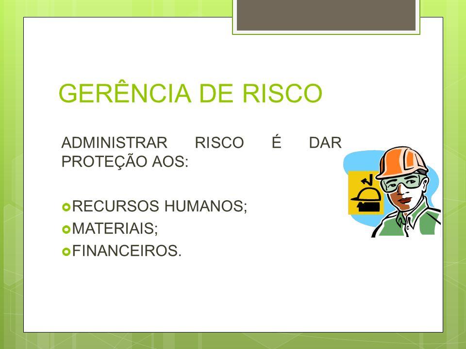 GERÊNCIA DE RISCO ADMINISTRAR RISCO É DAR PROTEÇÃO AOS: RECURSOS HUMANOS; MATERIAIS; FINANCEIROS.