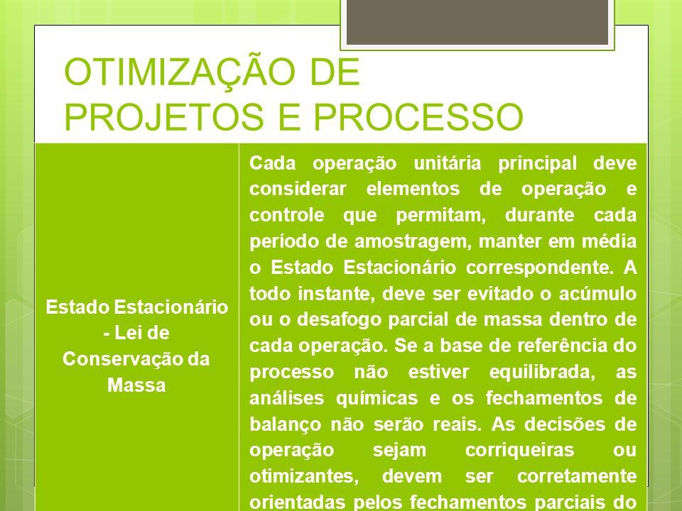 OTIMIZAÇÃO DE PROJETOS E PROCESSO Estado Estacionário - Lei de Conservação da Massa Cada operação unitária principal deve considerar elementos de oper