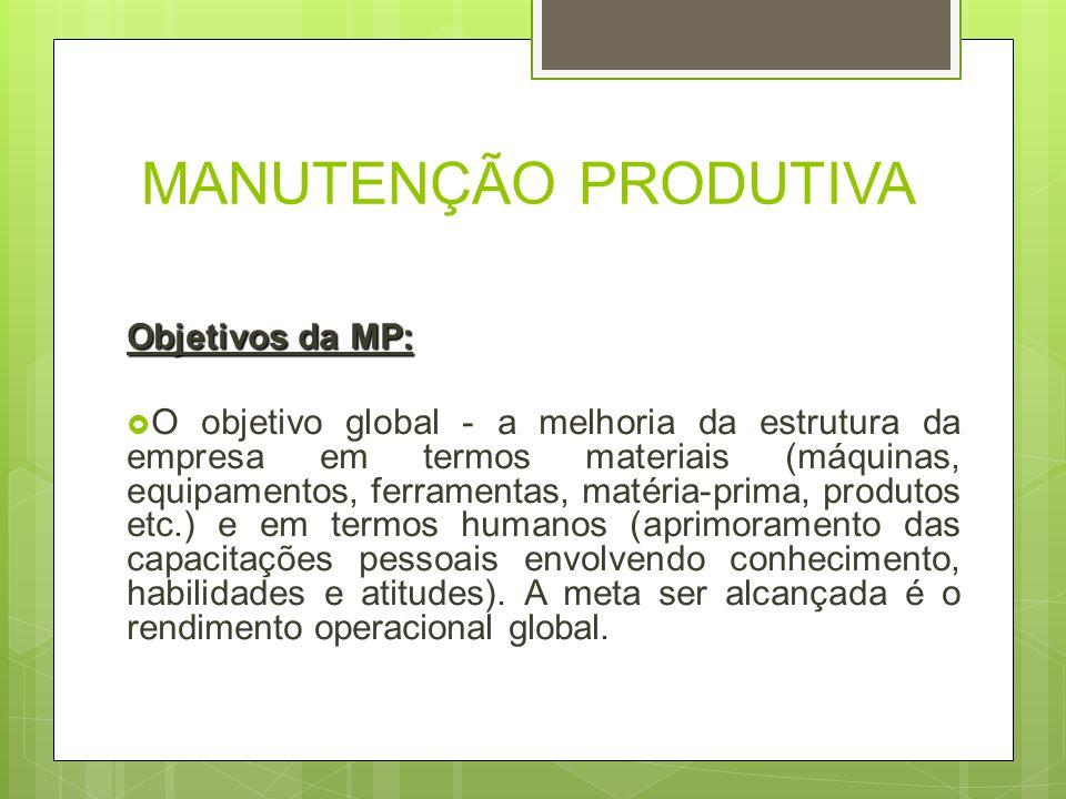 Objetivos da MP: O objetivo global - a melhoria da estrutura da empresa em termos materiais (máquinas, equipamentos, ferramentas, matéria-prima, produ