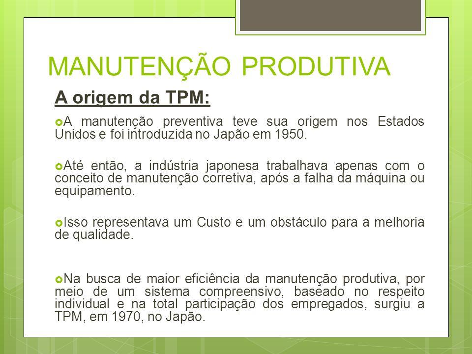 MANUTENÇÃO PRODUTIVA A origem da TPM: A manutenção preventiva teve sua origem nos Estados Unidos e foi introduzida no Japão em 1950. Até então, a indú