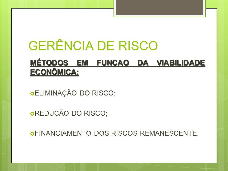 GERÊNCIA DE RISCO Implica em definição e implementação de processos básicos, como: Identificação do risco; Análise de risco; Avaliação de risco; Tratamento de riscos através: Prevenção: eliminação/redução; Financiamento: retenção/transferência.