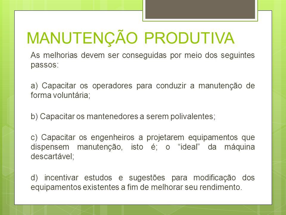 MANUTENÇÃO PRODUTIVA As melhorias devem ser conseguidas por meio dos seguintes passos: a) Capacitar os operadores para conduzir a manutenção de forma
