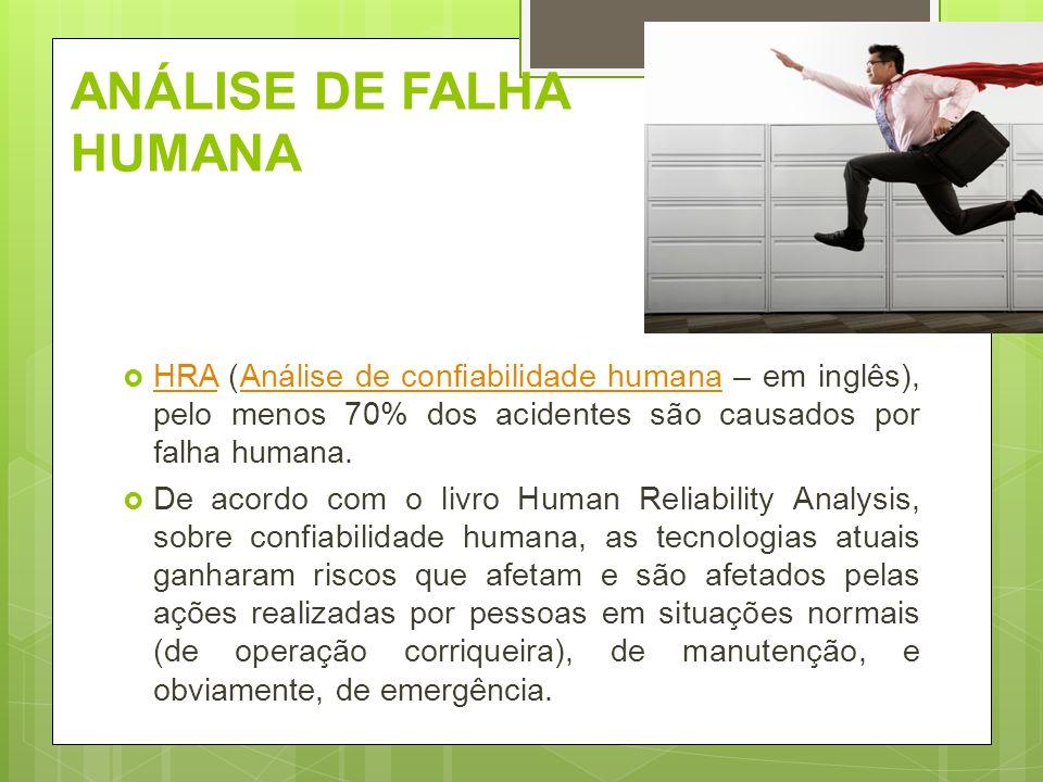 ANÁLISE DE FALHA HUMANA HRA (Análise de confiabilidade humana – em inglês), pelo menos 70% dos acidentes são causados por falha humana. HRAAnálise de