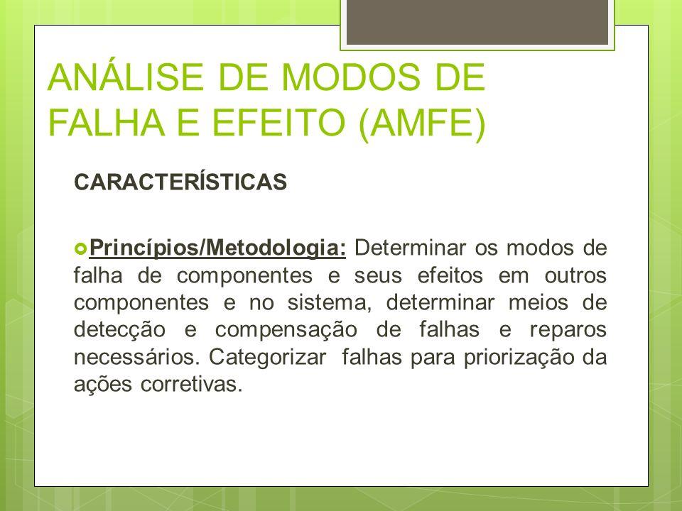 ANÁLISE DE MODOS DE FALHA E EFEITO (AMFE) CARACTERÍSTICAS Princípios/Metodologia: Determinar os modos de falha de componentes e seus efeitos em outros