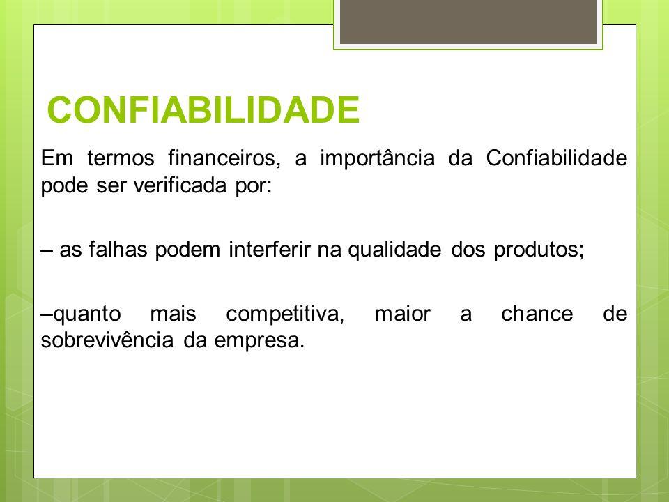 CONFIABILIDADE Em termos financeiros, a importância da Confiabilidade pode ser verificada por: – as falhas podem interferir na qualidade dos produtos;