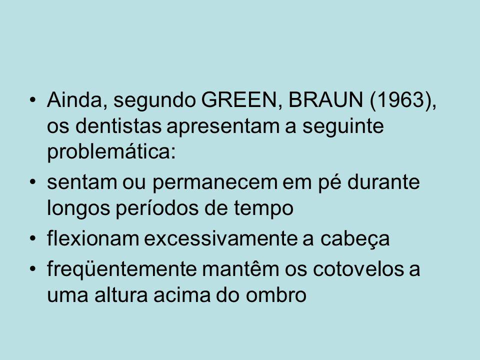 Ainda, segundo GREEN, BRAUN (1963), os dentistas apresentam a seguinte problemática: sentam ou permanecem em pé durante longos períodos de tempo flexionam excessivamente a cabeça freqüentemente mantêm os cotovelos a uma altura acima do ombro