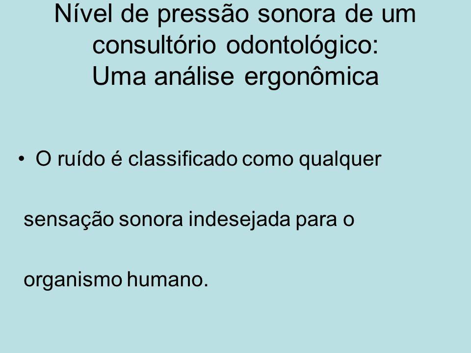 Nível de pressão sonora de um consultório odontológico: Uma análise ergonômica O ruído é classificado como qualquer sensação sonora indesejada para o organismo humano.