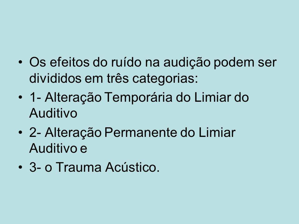 Os efeitos do ruído na audição podem ser divididos em três categorias: 1- Alteração Temporária do Limiar do Auditivo 2- Alteração Permanente do Limiar Auditivo e 3- o Trauma Acústico.