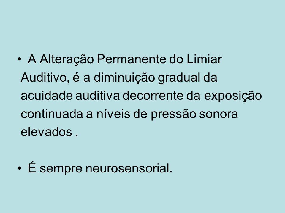 A Alteração Permanente do Limiar Auditivo, é a diminuição gradual da acuidade auditiva decorrente da exposição continuada a níveis de pressão sonora elevados.
