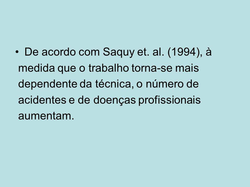 De acordo com Saquy et.al.