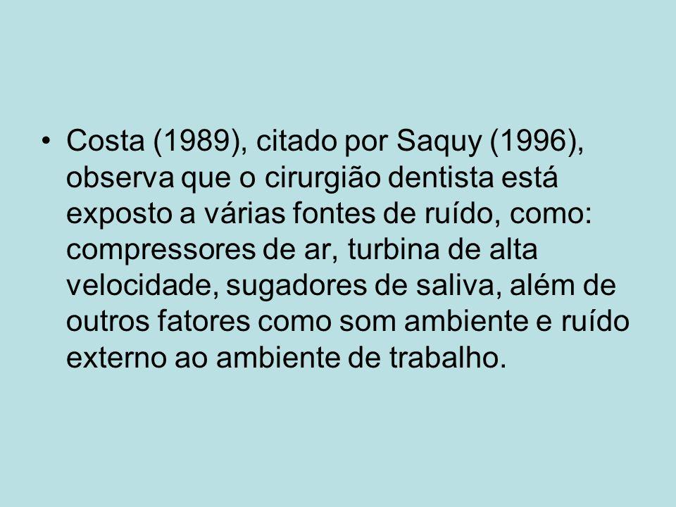 Costa (1989), citado por Saquy (1996), observa que o cirurgião dentista está exposto a várias fontes de ruído, como: compressores de ar, turbina de alta velocidade, sugadores de saliva, além de outros fatores como som ambiente e ruído externo ao ambiente de trabalho.