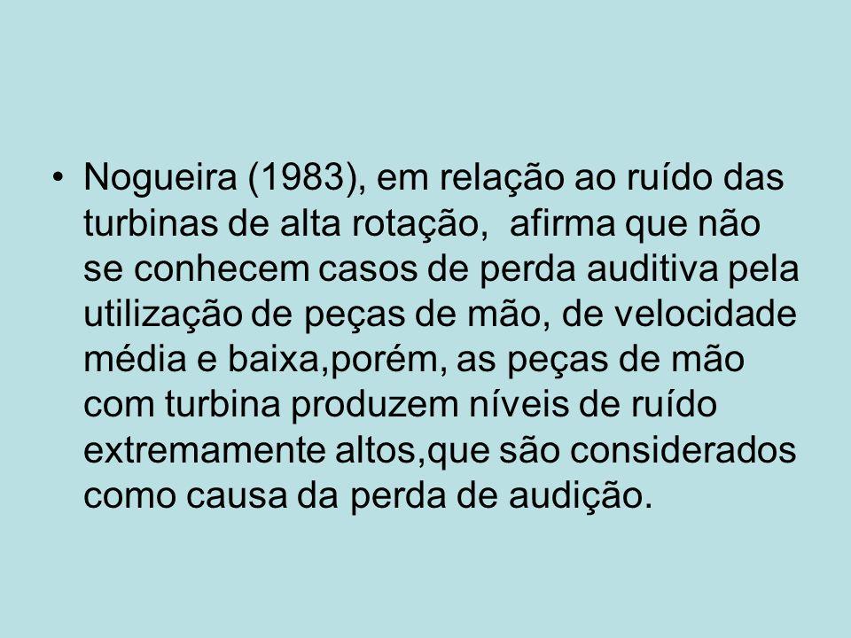 Nogueira (1983), em relação ao ruído das turbinas de alta rotação, afirma que não se conhecem casos de perda auditiva pela utilização de peças de mão, de velocidade média e baixa,porém, as peças de mão com turbina produzem níveis de ruído extremamente altos,que são considerados como causa da perda de audição.