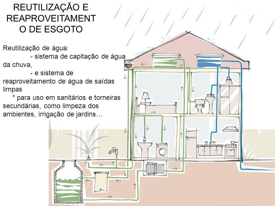 REUTILIZAÇÃO E REAPROVEITAMENT O DE ESGOTO Reutilização de água: - sistema de capitação de água da chuva, - e sistema de reaproveitamento de água de s