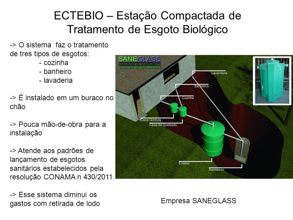 ECTEBIO – Estação Compactada de Tratamento de Esgoto Biológico -> O sistema faz o tratamento de tres tipos de esgotos: - cozinha - banheiro - lavaderi