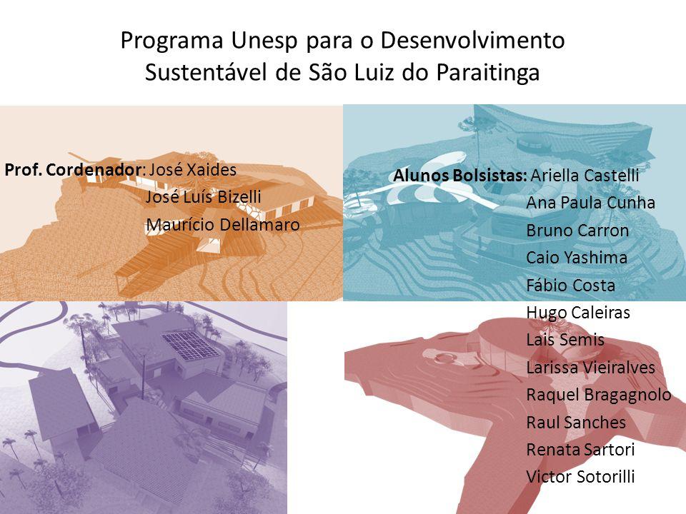 Programa Unesp para o Desenvolvimento Sustentável de São Luiz do Paraitinga Prof. Cordenador: José Xaides José Luís Bizelli Maurício Dellamaro Alunos