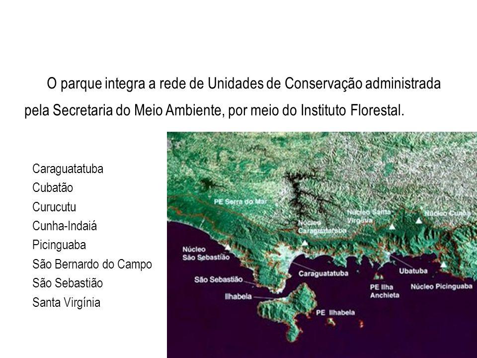 Unidades de Preservação O parque integra a rede de Unidades de Conservação administrada pela Secretaria do Meio Ambiente, por meio do Instituto Flores