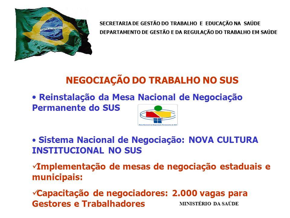 SECRETARIA DE GESTÃO DO TRABALHO E EDUCAÇÃO NA SAÚDE DEPARTAMENTO DE GESTÃO E DA REGULAÇÃO DO TRABALHO EM SAÚDE MINISTÉRIO DA SAÚDE NEGOCIAÇÃO DO TRABALHO NO SUS Reinstalação da Mesa Nacional de Negociação Permanente do SUS Sistema Nacional de Negociação: NOVA CULTURA INSTITUCIONAL NO SUS Implementação de mesas de negociação estaduais e municipais: Capacitação de negociadores: 2.000 vagas para Gestores e Trabalhadores