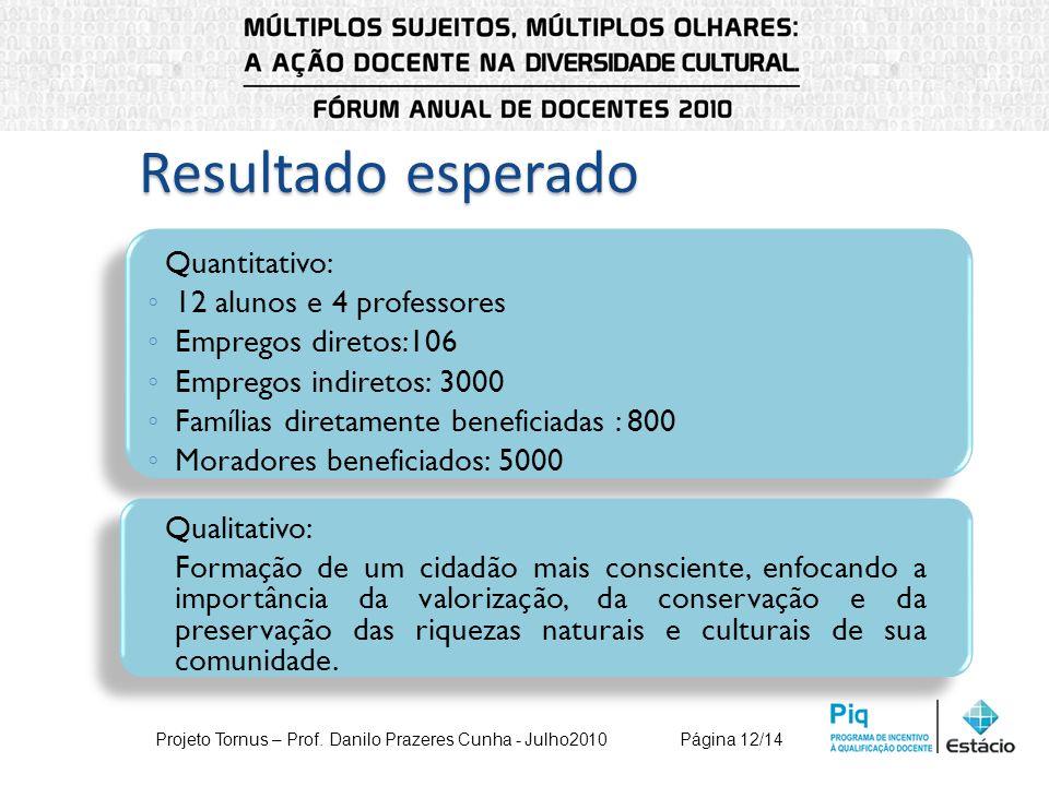 Resultado esperado Quantitativo: 12 alunos e 4 professores Empregos diretos:106 Empregos indiretos: 3000 Famílias diretamente beneficiadas : 800 Morad