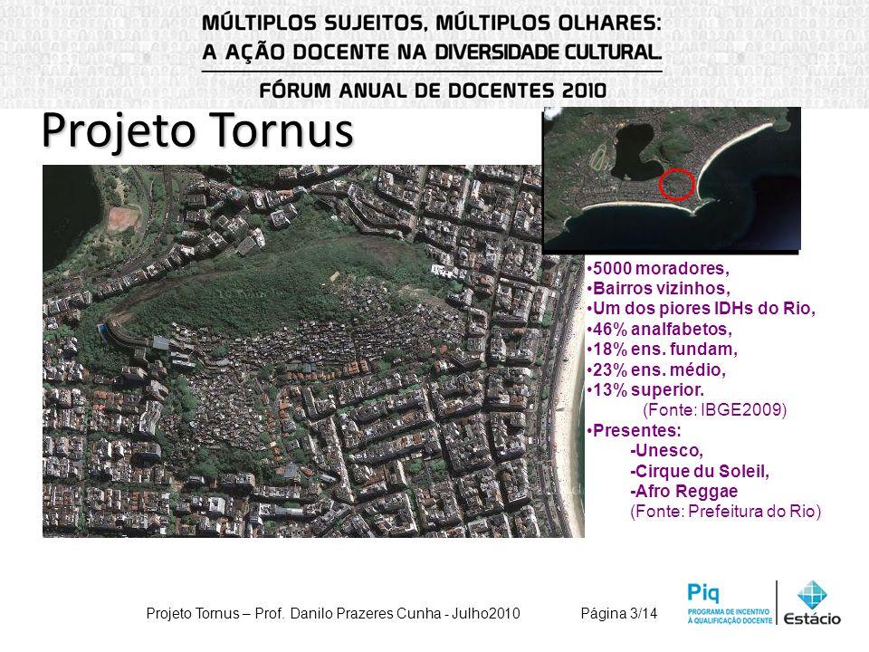 Projeto Tornus 5000 moradores, Bairros vizinhos, Um dos piores IDHs do Rio, 46% analfabetos, 18% ens. fundam, 23% ens. médio, 13% superior. (Fonte: IB