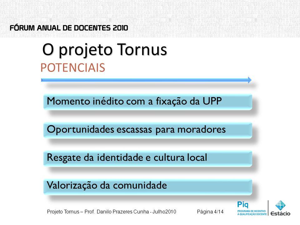 O projeto Tornus POTENCIAIS Momento inédito com a fixação da UPP Oportunidades escassas para moradores Resgate da identidade e cultura local Valorizaç
