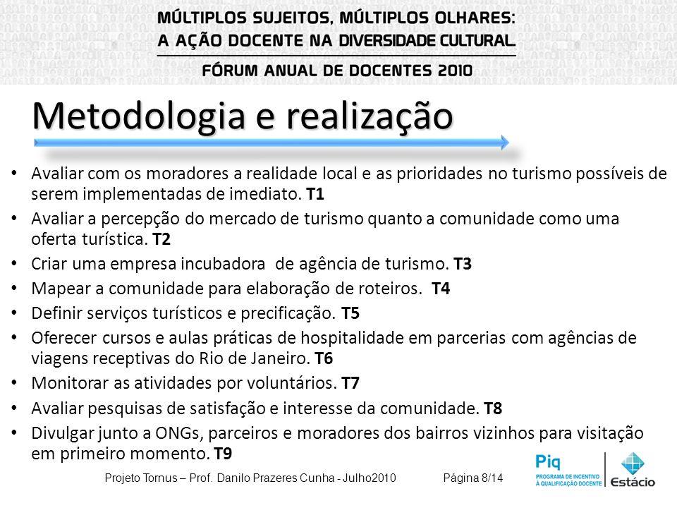 Metodologia e realização Avaliar com os moradores a realidade local e as prioridades no turismo possíveis de serem implementadas de imediato. T1 Avali