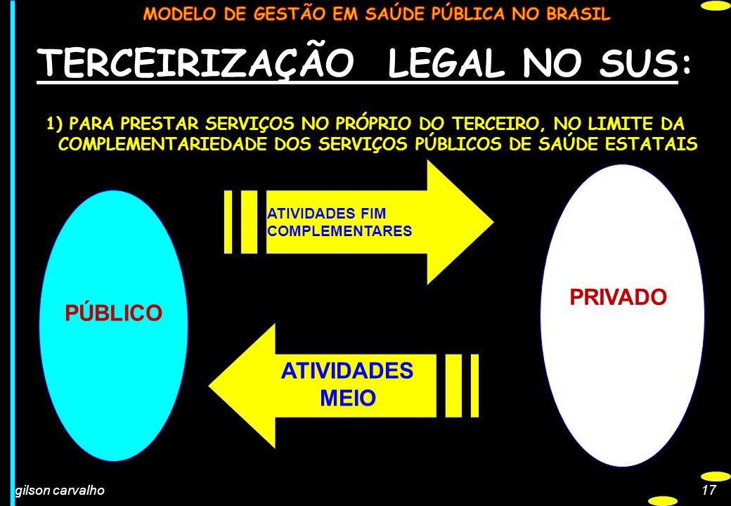 gilson carvalho17 TERCEIRIZAÇÃO LEGAL NO SUS: 1) PARA PRESTAR SERVIÇOS NO PRÓPRIO DO TERCEIRO, NO LIMITE DA COMPLEMENTARIEDADE DOS SERVIÇOS PÚBLICOS D