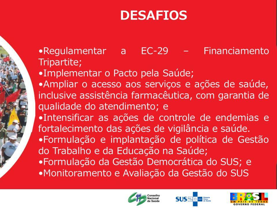 DESAFIOS Regulamentar a EC-29 – Financiamento Tripartite; Implementar o Pacto pela Saúde; Ampliar o acesso aos serviços e ações de saúde, inclusive as