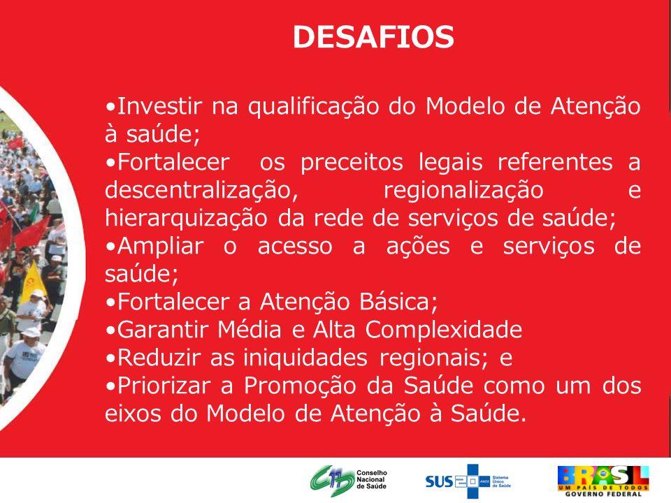 DESAFIOS Investir na qualificação do Modelo de Atenção à saúde; Fortalecer os preceitos legais referentes a descentralização, regionalização e hierarq