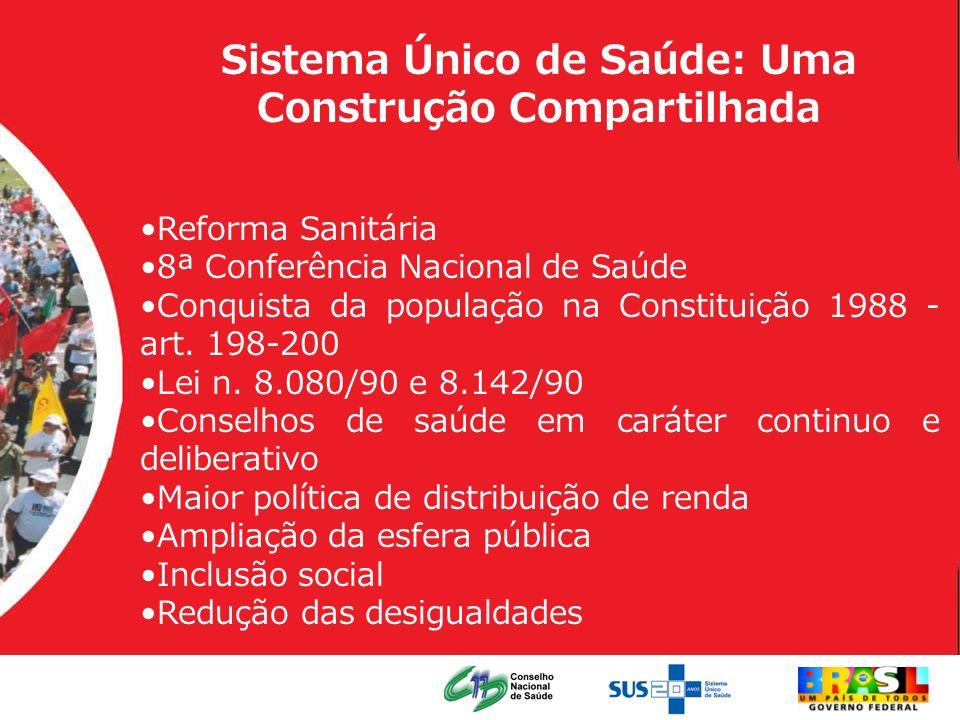 Sistema Único de Saúde: Uma Construção Compartilhada Reforma Sanitária 8ª Conferência Nacional de Saúde Conquista da população na Constituição 1988 -