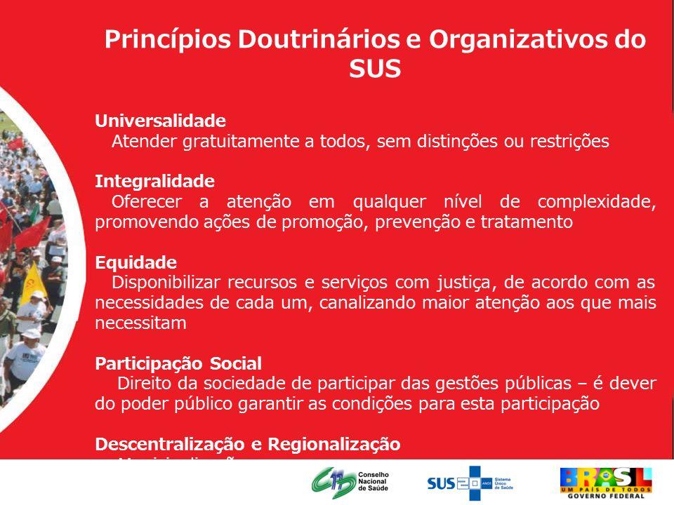 Princípios Doutrinários e Organizativos do SUS Universalidade Atender gratuitamente a todos, sem distinções ou restrições Integralidade Oferecer a ate