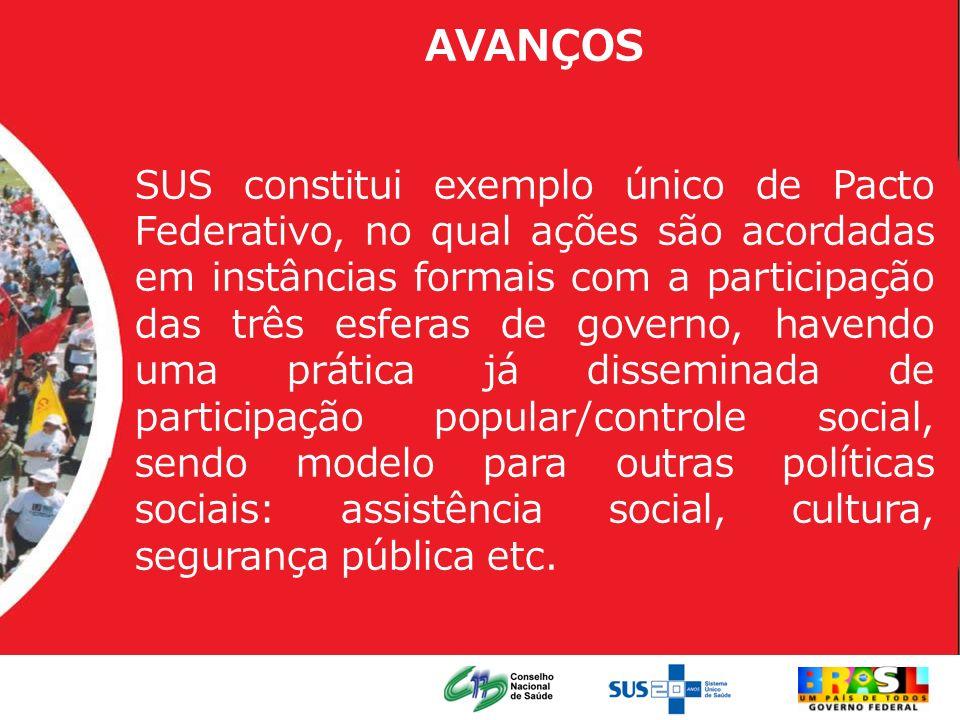AVANÇOS SUS constitui exemplo único de Pacto Federativo, no qual ações são acordadas em instâncias formais com a participação das três esferas de gove