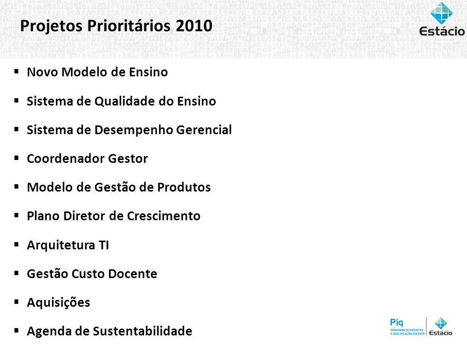 Projetos Prioritários 2010 Novo Modelo de Ensino Sistema de Qualidade do Ensino Sistema de Desempenho Gerencial Coordenador Gestor Modelo de Gestão de