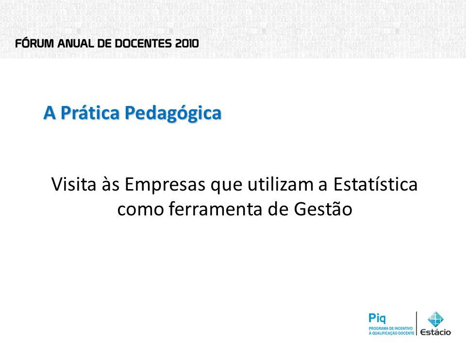 Objetivos Verificar o uso da Estatística na gestão corporativa com melhoria dos resultados da empresa/setor.