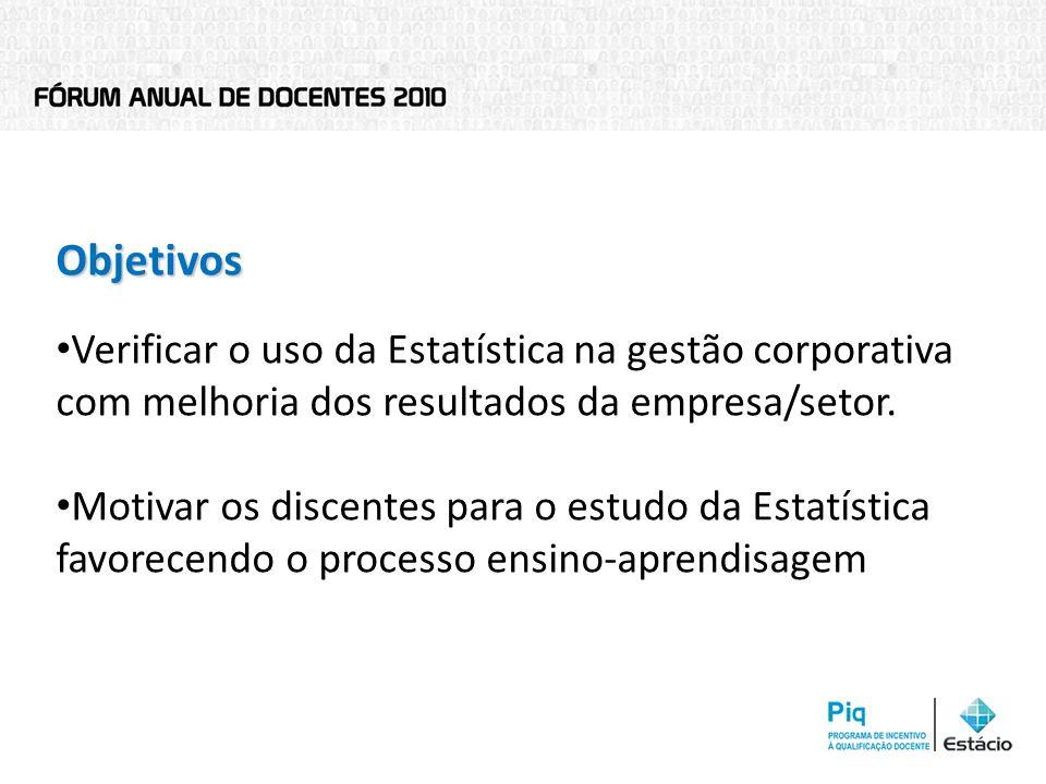 Objetivos Verificar o uso da Estatística na gestão corporativa com melhoria dos resultados da empresa/setor. Motivar os discentes para o estudo da Est