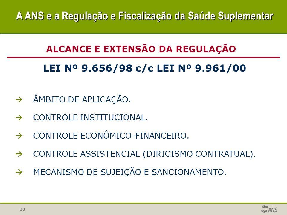 10 ALCANCE E EXTENSÃO DA REGULAÇÃO LEI Nº 9.656/98 c/c LEI Nº 9.961/00 ÂMBITO DE APLICAÇÃO. CONTROLE INSTITUCIONAL. CONTROLE ECONÔMICO-FINANCEIRO. CON