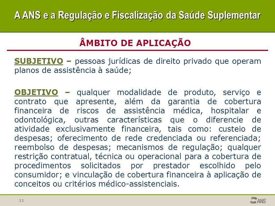 11 ÂMBITO DE APLICAÇÃO SUBJETIVO – pessoas jurídicas de direito privado que operam planos de assistência à saúde; OBJETIVO – qualquer modalidade de pr