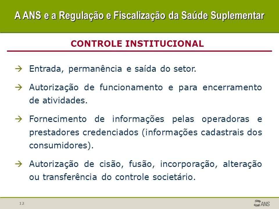 12 CONTROLE INSTITUCIONAL Entrada, permanência e saída do setor. Autorização de funcionamento e para encerramento de atividades. Fornecimento de infor