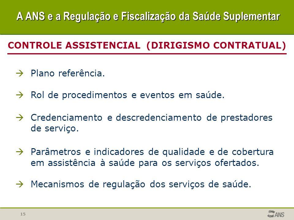 15 Plano referência. Rol de procedimentos e eventos em saúde. Credenciamento e descredenciamento de prestadores de serviço. Parâmetros e indicadores d