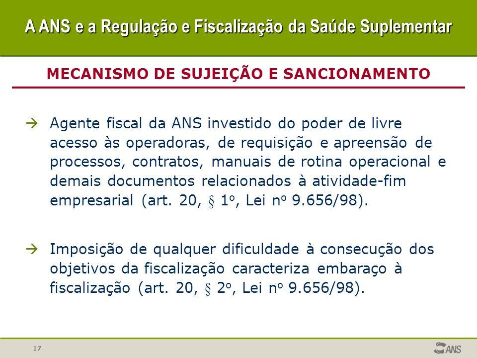 17 MECANISMO DE SUJEIÇÃO E SANCIONAMENTO Agente fiscal da ANS investido do poder de livre acesso às operadoras, de requisição e apreensão de processos