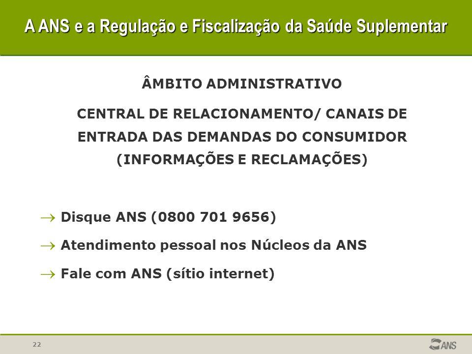 22 ÂMBITO ADMINISTRATIVO CENTRAL DE RELACIONAMENTO/ CANAIS DE ENTRADA DAS DEMANDAS DO CONSUMIDOR (INFORMAÇÕES E RECLAMAÇÕES) Disque ANS (0800 701 9656