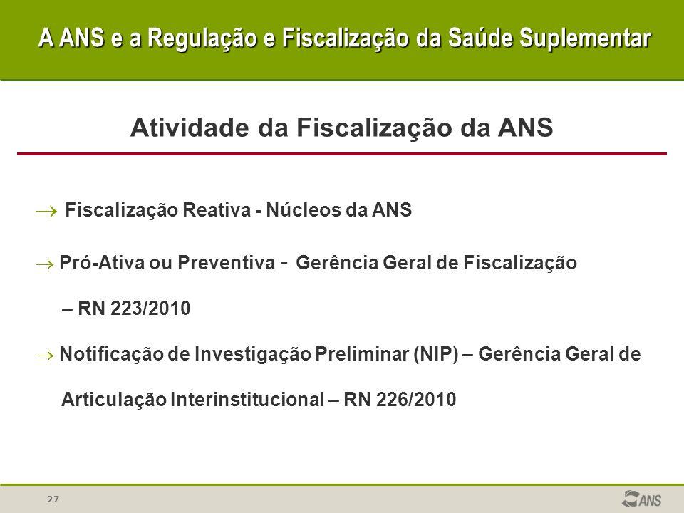 27 A ANS e a Regulação e Fiscalização da Saúde Suplementar A ANS e a Regulação e Fiscalização da Saúde Suplementar Atividade da Fiscalização da ANS Fi