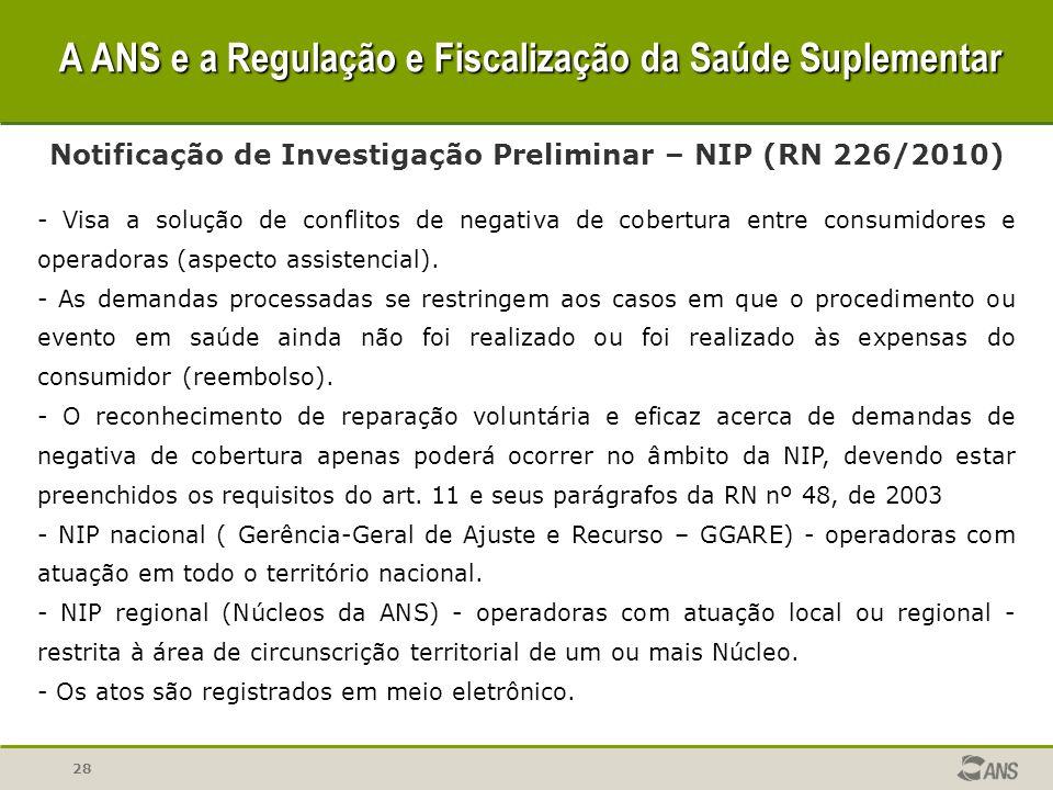 28 Notificação de Investigação Preliminar – NIP (RN 226/2010) - Visa a solução de conflitos de negativa de cobertura entre consumidores e operadoras (