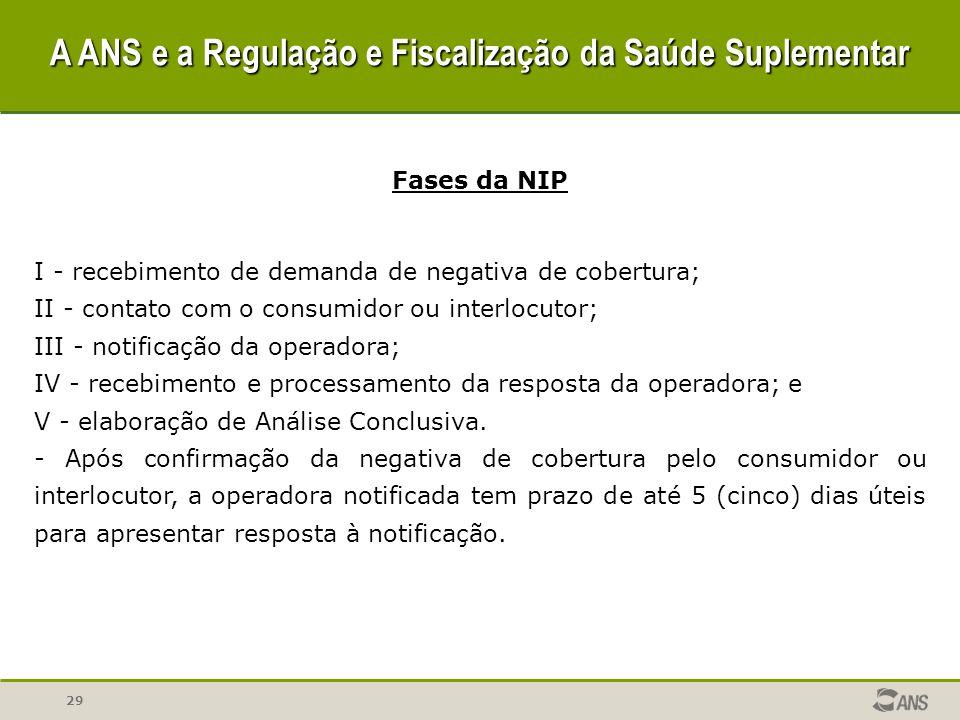 29 Fases da NIP I - recebimento de demanda de negativa de cobertura; II - contato com o consumidor ou interlocutor; III - notificação da operadora; IV