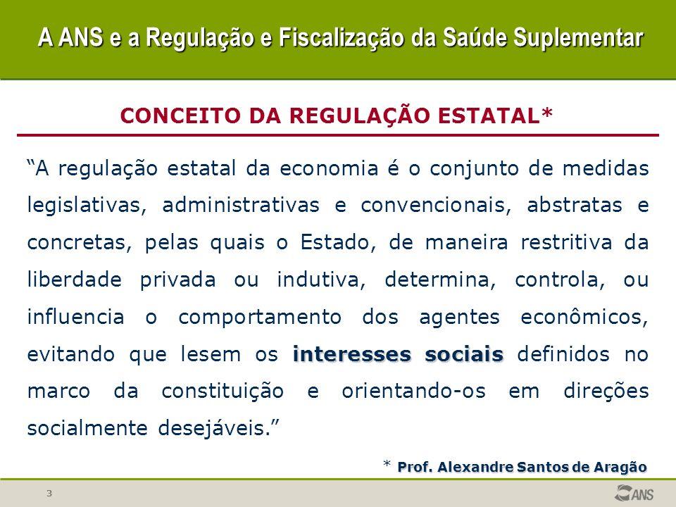 3 CONCEITO DA REGULAÇÃO ESTATAL* interesses sociais A regulação estatal da economia é o conjunto de medidas legislativas, administrativas e convencion