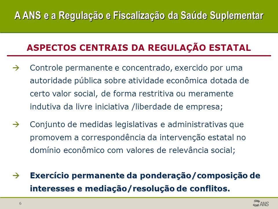 6 Controle permanente e concentrado, exercido por uma autoridade pública sobre atividade econômica dotada de certo valor social, de forma restritiva o