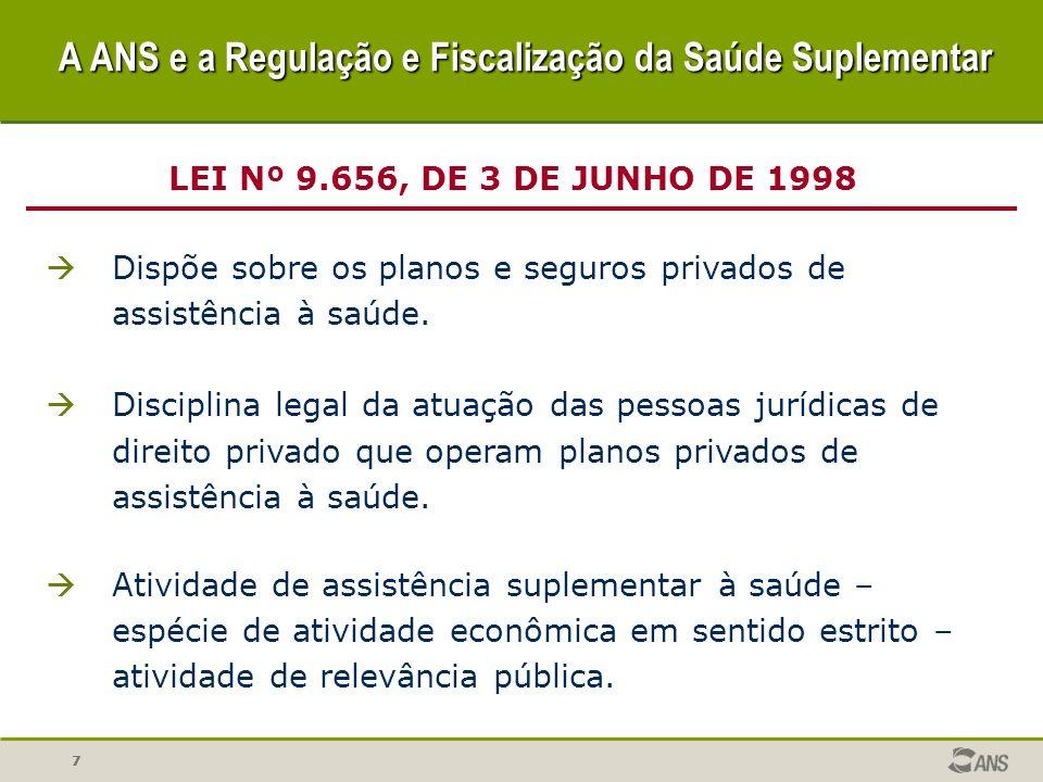 77 Dispõe sobre os planos e seguros privados de assistência à saúde. Disciplina legal da atuação das pessoas jurídicas de direito privado que operam p