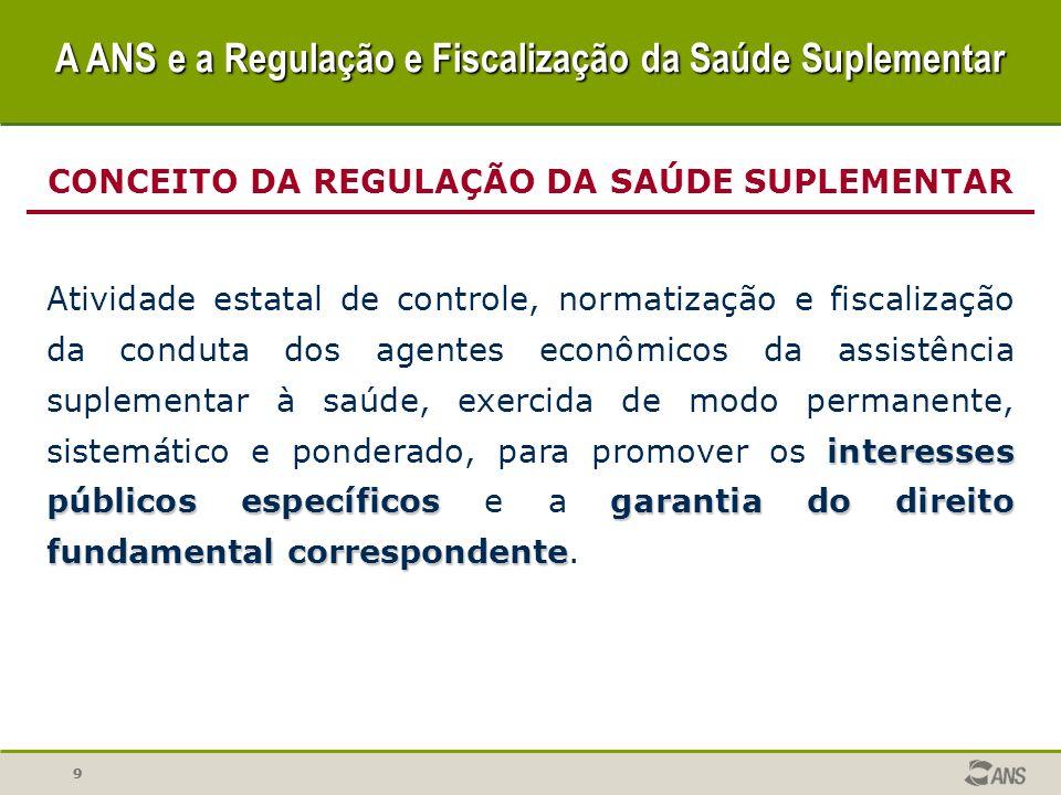 99 CONCEITO DA REGULAÇÃO DA SAÚDE SUPLEMENTAR interesses públicos específicosgarantia do direito fundamental correspondente Atividade estatal de contr