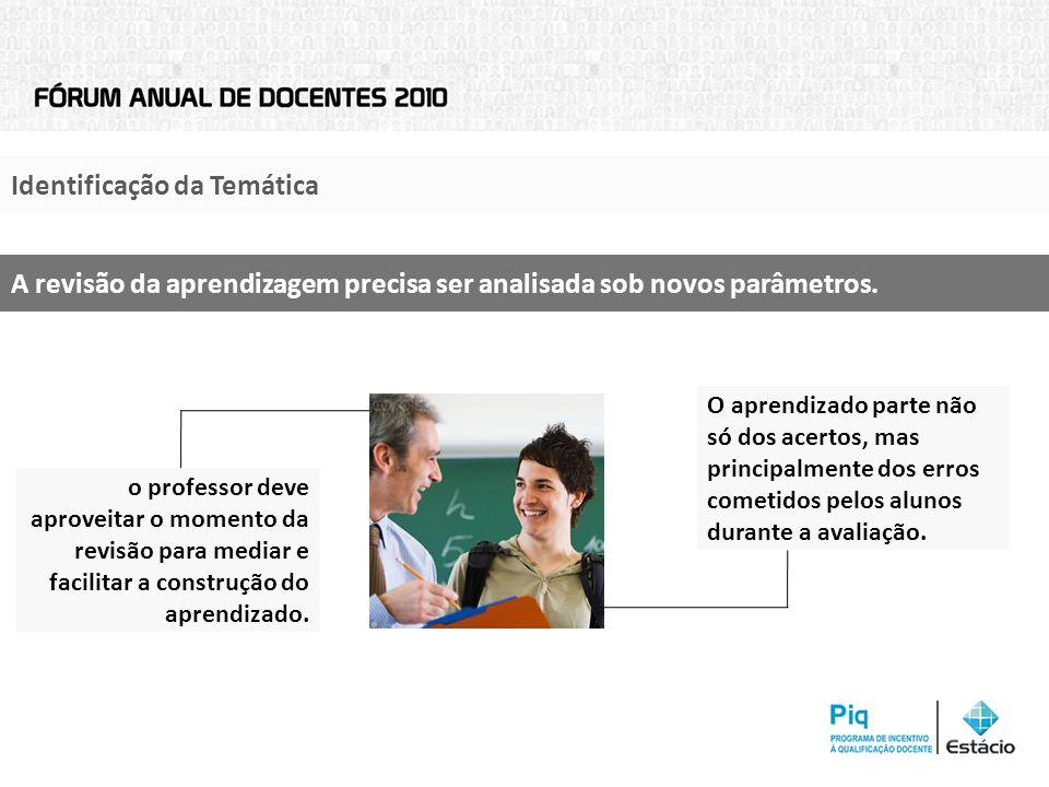 Principais Ações I - Pré-avaliação 1.